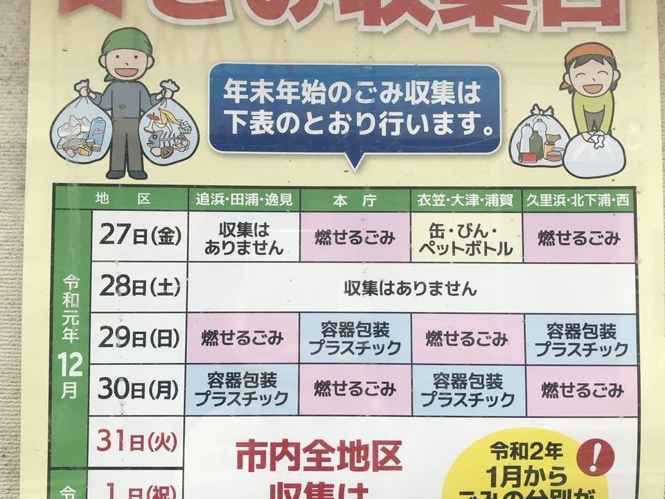 年末年始ゴミ回収横須賀市